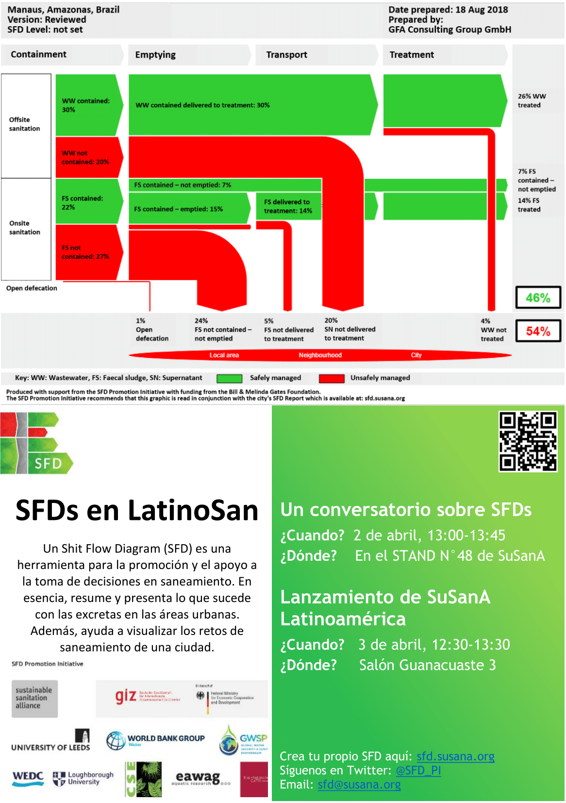 SFD-Flyer-LatinoSan-Spanish_A5_2019-03-27_final-1.png